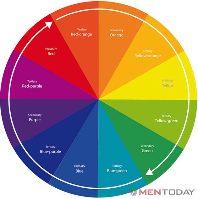 Bánh xe màu sắc